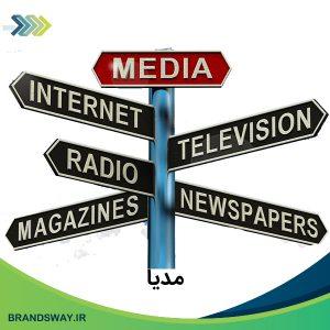 media-branding