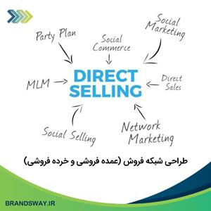 برنامه ریزی راهبردی برای اجرایی فروش مستقیم محصولات
