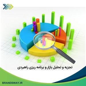 2-تجزیه و تحلیل بازار و برنامه ریزی راهبردی